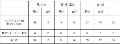 入社式表.JPG