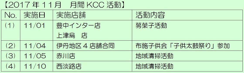 11月度KCC.jpg
