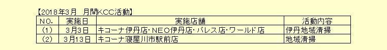 3月度KCC活動.JPG