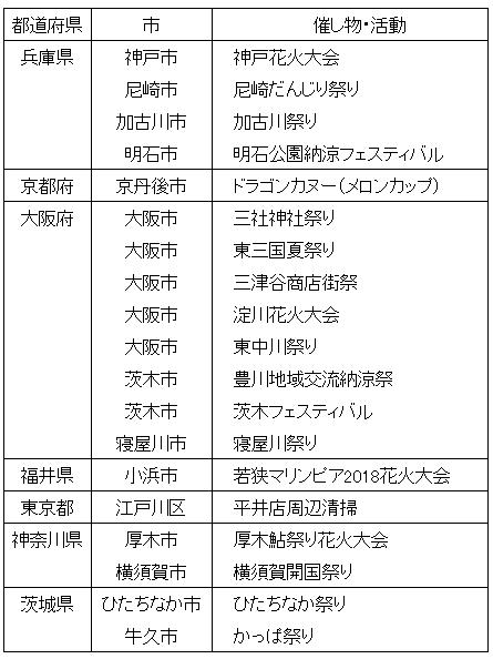 2018夏KCC活動.png