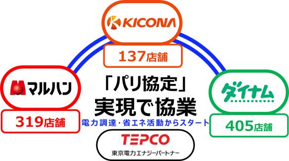 コンソ―シアム関係図(最終).png